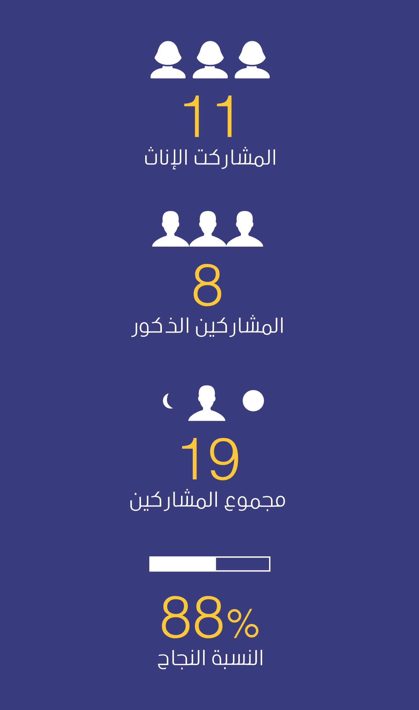 Rawabi_mobile_responsive_arabic copy